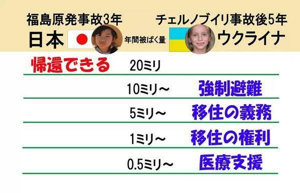 産国でもこの対応、日本は専制主義の国なの