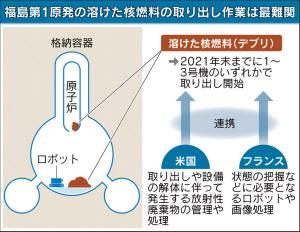 福島第1廃炉へ米仏と連携 政府、溶けた核燃料搬出 1