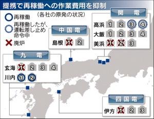 原発の安全、西日本4電力が提携 廃炉や事故対応 1