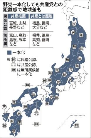 候補を一本化した各選挙区を細かくみると、協力の度合いには濃淡もある。共産党との距離感0