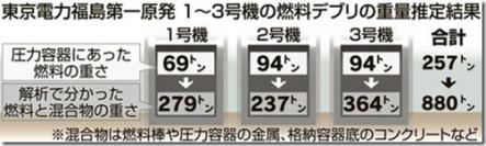 %e6%ba%b6%e8%9e%8d%e7%87%83%e6%96%99-%e8%a8%88%ef%bc%98%ef%bc%98%ef%bc%90%e3%83%88%e3%83%b3%e3%80%80%e6%a7%8b%e9%80%a0%e7%89%a9%e6%b7%b7%e3%81%98%e3%82%8a%ef%bc%93%e5%80%8d%e3%81%ab%e3%80%80%e7%ac%ac